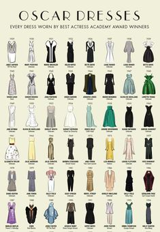 J-Law and Gwynnie have a lot more in common than just Chris Martin, both have picked up a Best Actress gong in iconic dresses Iconic Dresses, Oscar Dresses, Oscar Gowns, Structure Clothing, Robes D'oscar, Best Actress Oscar, Fashion Terms, Fashion Guide, Oscar Fashion
