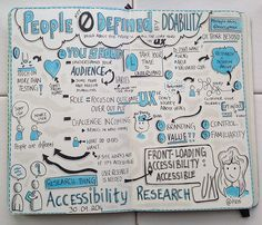 """Sketchnotes from Research Thing Accessibility Research """"Front-loading Accessibility: Accessible User Experience"""" talk by Henny Swan (Drawn by Makayla Lewis)   Flickr - Photo Sharing!"""