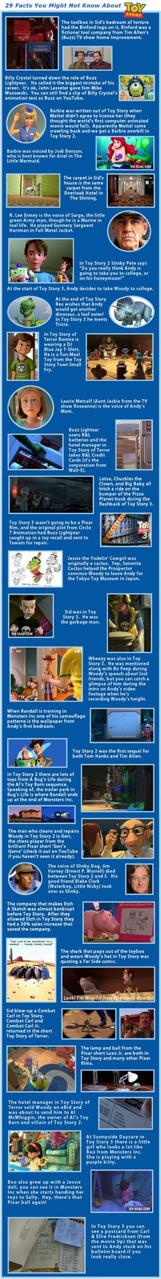 29 Facts You Might Not Know About Toy Story!