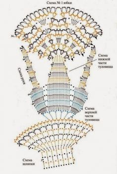 Дамы связаные крючком / Вязание крючком / Вязаные крючком аксессуары