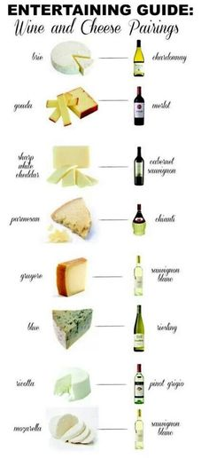 Wine and cheese wine list...