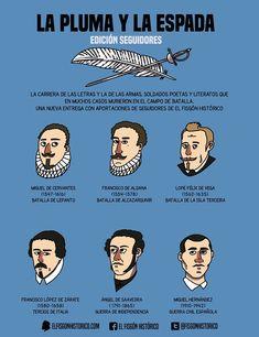 El Fisgón Histórico, la historia se explica en cómic | No me toques las Helvéticas | Blog sobre diseño gráfico y publicidad