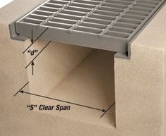 Trench Grating Systems
