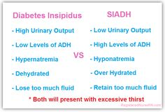 Di vs Siadh Chart | How to Understand Diabetes Insipidus and SIADH Syndrome of ...