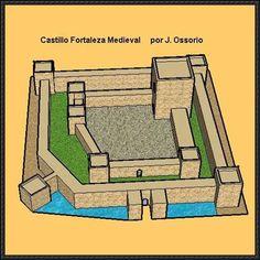 Medieval Fortress Castillo Free Building Paper Model Download