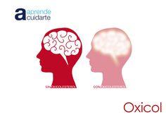 #aprendeacuidarte