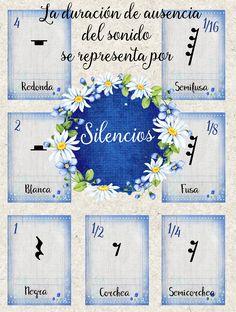 Lámina representativa de los silencios musicales.
