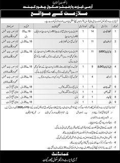 Jobs In Islamabad, Jobs In Lahore, Air Force Jobs, Navy Jobs, Police Jobs, Government Jobs In Pakistan, Education Certificate, School Jobs, Latest Jobs In Pakistan