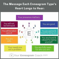 What Enneagram Number are you? I am primarily a '4', and this is a great reassurance for me when people have said they see me. #Enneagram