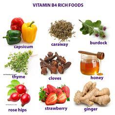 VITAMIN B4 (ADENINE) HEALTH BENEFITS, DEFICIENCY AND RICH FOODS