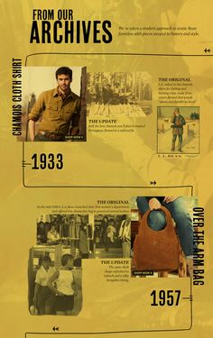 showcasing your history Timeline Ideas, Signature Collection, Ll Bean, Infographics, Print Design, Archive, Typography, Menswear