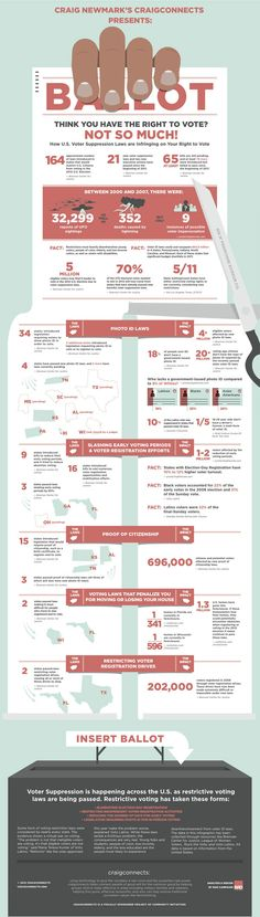Think you have the right to vote? Not so much! Beautifully designed, expertly executed infographic from Craig Newmark.