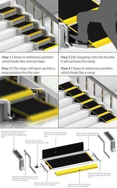 un-fantastique-concept-descalier-convertible-en-rampe-dacces-pour-les-handicapes-2