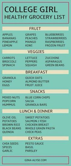 Eat clean Mean shopping list