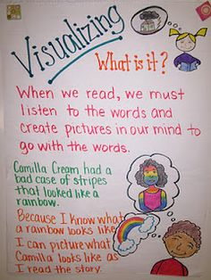 awesome website of anchor charts...love this one, the one about different story themes, and the essay-writing checklist