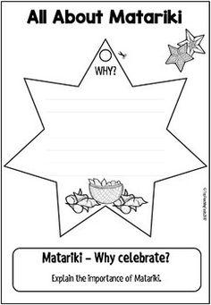Matariki Star Activities - Ornament and Display Christmas Ornament Crafts, Ornaments, 3d Star, Maori Art, Pre School, Preschool Activities, Homeschooling, Teaching Ideas, Literacy