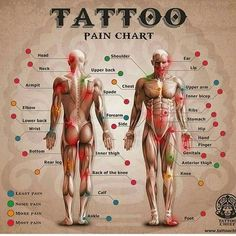 Presently, tattoos are extremely common. Next, you are going to want to take into account how visible you would like your tattoo to be to yourself. Cu...