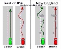 Drunk VS  Sober