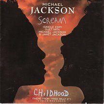 Jackson download childhood michael