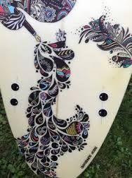 Resultado de imagen para dibujos tabla de surf
