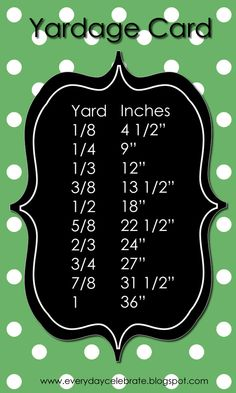 Sewing Tips: Yardage Card.....available in different colors to print out....laminate it and keep in your purse when shopping for material!