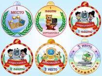 Рабочие программы и планирование для начальных классов - Начальная школа - Учителю школы