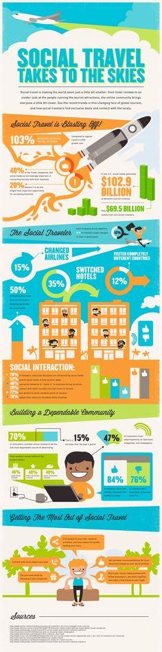 Travel Goes Social