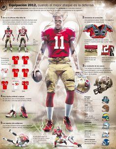 Infografía NFL equipamiento