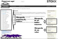 Operar En Bolsa Con Stoxx.com