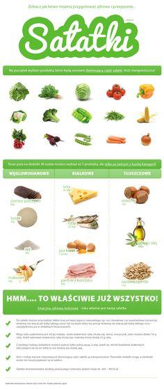 [INFOGRAFIKA] Jak komponować zdrowe sałatki?
