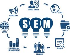 We are offering you search engine marketing services in Delhi, India. We provides PPC, CPC, CPM and paid search advertisement services according to to your budgets. Search Engine Marketing, Marketing Plan, Marketing Tools, Internet Marketing, Digital Marketing, Online Marketing, Performance Measurement, Seo Tools, Marketing Techniques