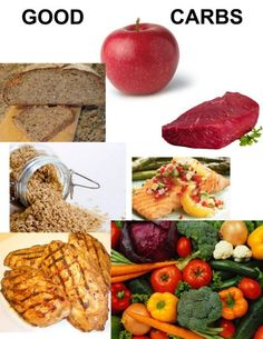 Healthy Diet Menu Plan and Healthy Diet Plan To Reduce Weight.  Healthy Diet Plans To Lose Weight and Balanced Diet Menu For Weight Loss.