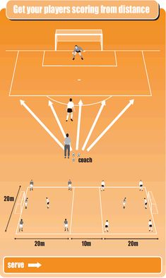 Soccer drill to coach basic long distance shooting skills Soccer Shooting Drills, Soccer Practice Drills, Football Coaching Drills, Soccer Training Drills, Goalkeeper Training, Passing Drills, Soccer Workouts, Youth Soccer, Football Soccer