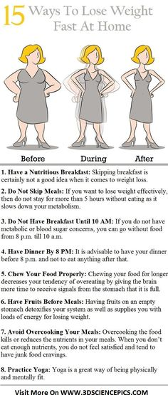 Best 15 Ways To Lose Weight Fast At Home