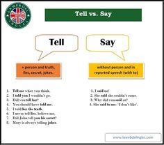 Vocabulary List, English Vocabulary, English Grammar, English Language, Education English, English Class, Teaching English, English Tips, Learn English