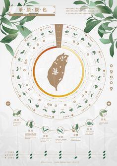 台灣茶海報 Cha Chart on Behance Ad Design, Book Design, Layout Design, Graphic Design, Information Visualization, Data Visualization, Information Design, Information Graphics, Dm Poster