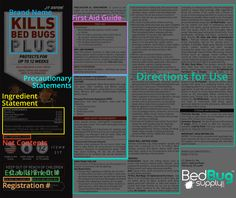 A visual guide to pesticide product labels Crop Protection, Product Labels, Bed Bugs, Good To Know, Brand Names, Infographics, Reading, Infographic, Word Reading