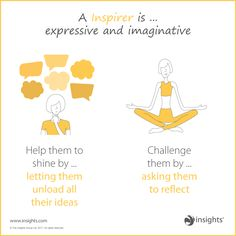 An Inspirer is expressive and imaginative so help them shine but don't forget to challenge them. Insights Discovery, Customer Insight, Business Articles, Color Psychology, Leadership Development, Leadership Quotes, Personality Types, Human Resources, Improve Yourself