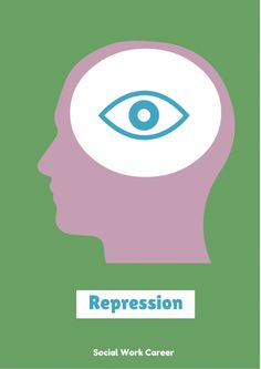 What Is Repression? A poem for mental health providers and clients that explains why some of us have repressed memories and how you can get through process of facing them.