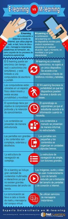 eLearning vs mLearning #infografia #infographic #education                                                                                                                                                                                 Más