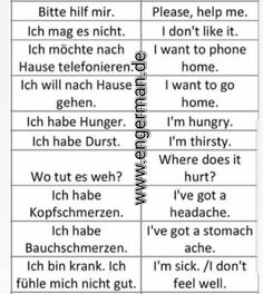 Grammar & Parts of Speech Anchor Chart Bundle Learn German, Study German, German English, Learn English, Learn French, German Grammar, German Words, Deutsch Language, Learning Languages Tips