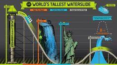 Conheça o maior tobogã do mundo: http://guiame.com.br/vida-estilo/turismo/conheca-o-maior-toboga-do-mundo.html