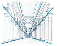 Perspective- the art of drawing solid objects on a two-dimensional surface so as to give the right impression of their height, width, depth, and position in relation to each other when viewed from a particular point. 1 Point Perspective Drawing, Perspective Art, Art Sketches, Art Drawings, Art Basics, Urban Sketching, Drawing Techniques, Art Tutorials, Architecture Sketches