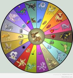 Eevee evolutions. Not all of these are real, but they should be. Just realized they forgot Sylveon.
