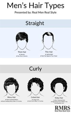 Fashion infographic & data visualisation How To Brush Your Hair Correctly Infographic Description How To Brush Your Hair Correctly Hair Type Chart, Straight Thick Hair, Real Men Real Style, Large Curls, Afro Textured Hair, Hair Starting, Beard Styles, Hair Brush, Haircuts For Men