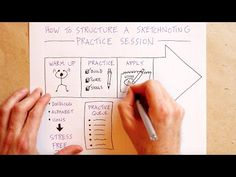 How To Structure A Sketchnoting Practice Session - YouTube
