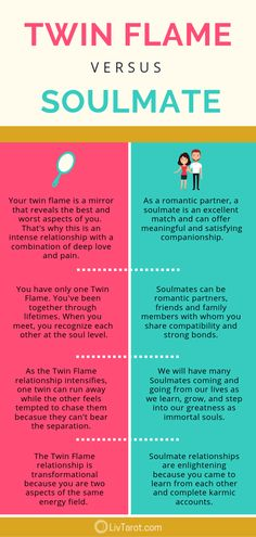 LivTarot Home - Learn the difference between Soulmates and Twin Flames. You are in the right place about LivTarot Ho - Twin Flame Relationship, Relationship Quotes, Life Quotes, Relationships, Relationship Psychology, Status Quotes, Crush Quotes, Quotes Quotes, Cute Girlfriend Quotes