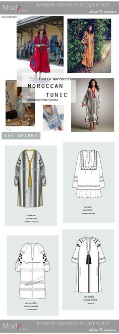 SS 2017 fashion trends close to season