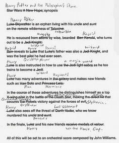 Great similarities between #StarWars and #HarryPotter –Joseph Cambell & Kurosawa the missing links? (via @elvis717)