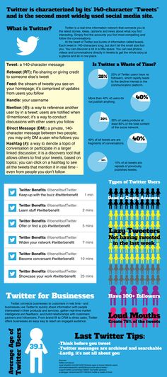 Twitter Infographic Emily Simpson